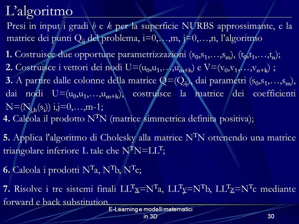 E-Learning e modelli matematici in 3D30 4. Calcola il prodotto N T N (matrice simmetrica definita positiva); 5. Applica l'algoritmo di Cholesky alla m