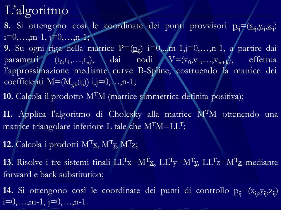 E-Learning e modelli matematici in 3D31 Lalgoritmo 8. Si ottengono così le coordinate dei punti provvisori p ij =(x ij,y ij,z ij ) i=0,…,m-1, j=0,…,n-