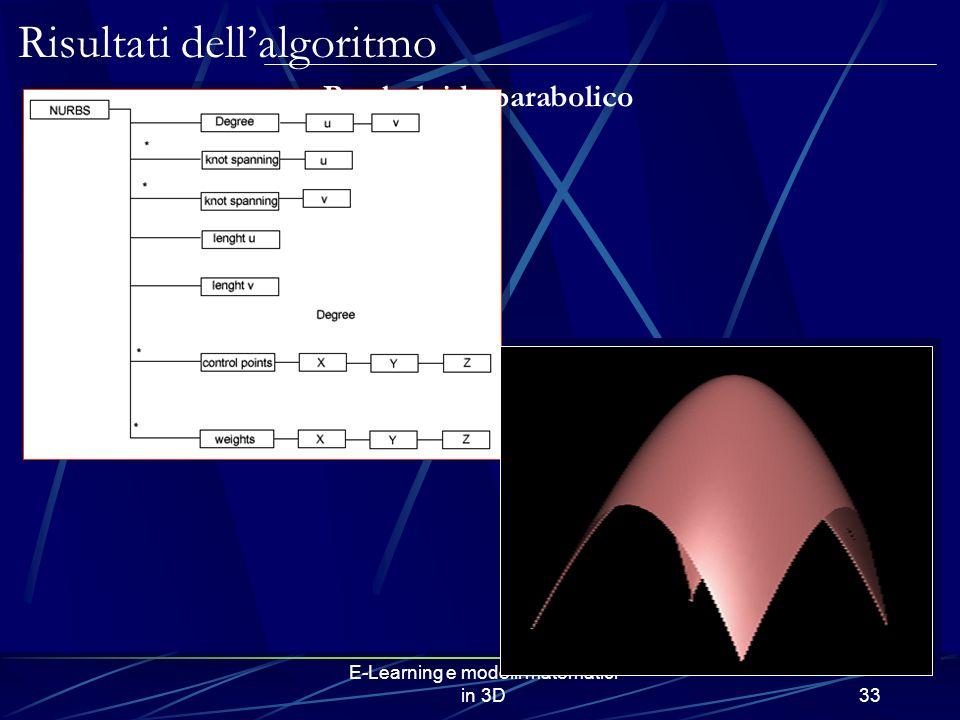 E-Learning e modelli matematici in 3D33 Risultati dellalgoritmo Paraboloide parabolico