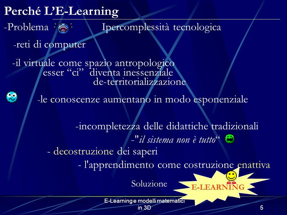 E-Learning e modelli matematici in 3D5 - decostruzione dei saperi - l apprendimento come costruzione enattiva - le conoscenze aumentano in modo esponenziale -incompletezza delle didattiche tradizionali - il sistema non è tutto -Problema Ipercomplessità tecnologica - reti di computer -il virtuale come spazio antropologico esser ci diventa inessenziale de-territorializzazione Perché LE-Learning E-LEARNING Soluzione