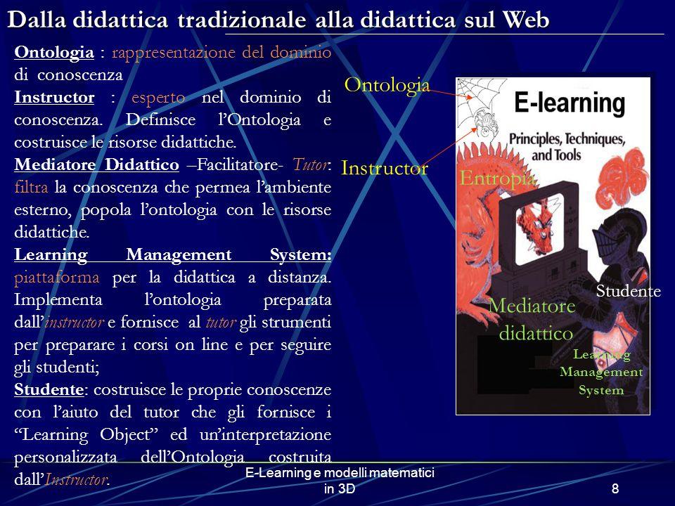 E-Learning e modelli matematici in 3D8 Dalla didattica tradizionale alla didattica sul Web Ontologia : rappresentazione del dominio di conoscenza Instructor : esperto nel dominio di conoscenza.