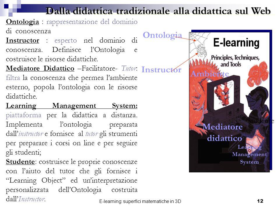 E-learning: superfici matematiche in 3D12 Dalla didattica tradizionale alla didattica sul Web Ontologia : rappresentazione del dominio di conoscenza I