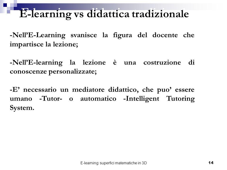 E-learning: superfici matematiche in 3D14 E-learning vs didattica tradizionale -NellE-Learning svanisce la figura del docente che impartisce la lezion