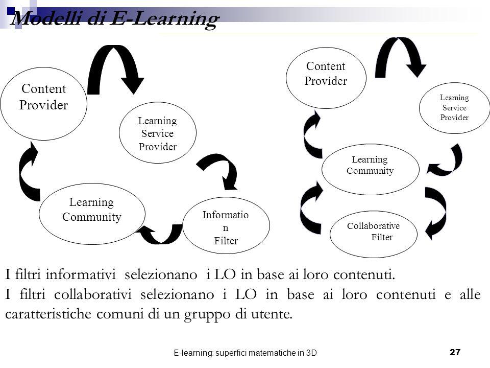 E-learning: superfici matematiche in 3D27 Content Provider Learning Service Provider Learning Community Informatio n Filter I filtri informativi selez