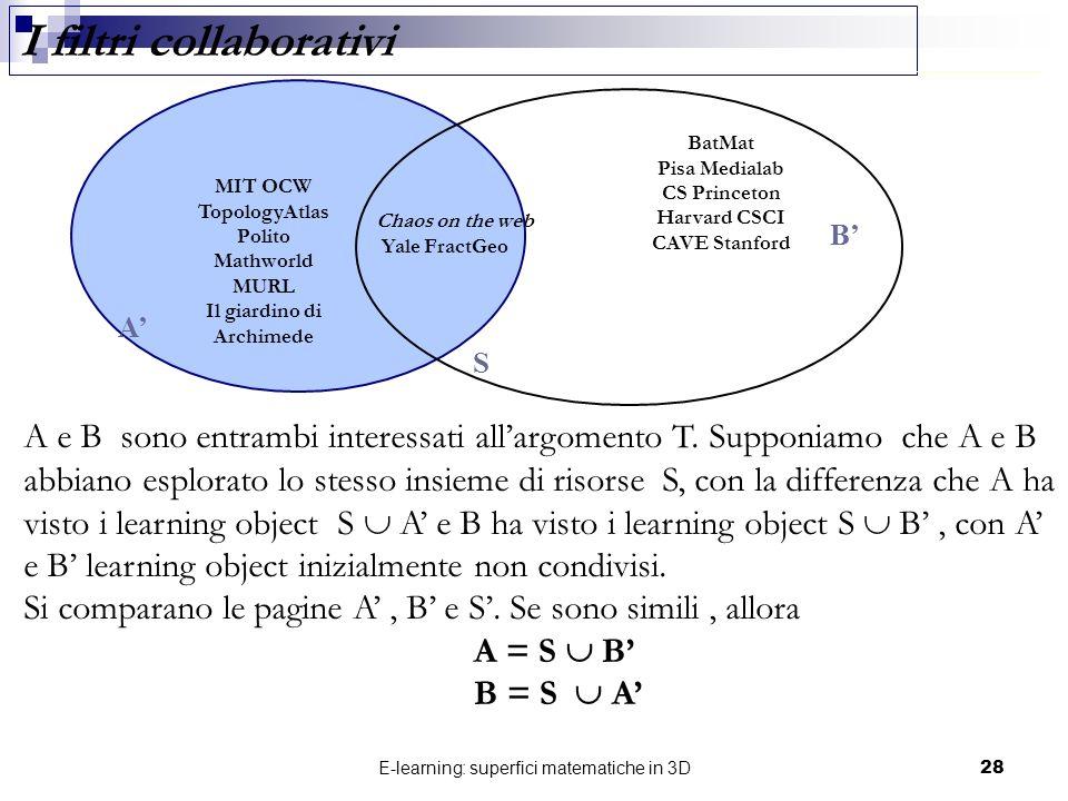 E-learning: superfici matematiche in 3D28 I filtri collaborativi MIT OCW TopologyAtlas Polito Mathworld MURL Il giardino di Archimede BatMat Pisa Medi