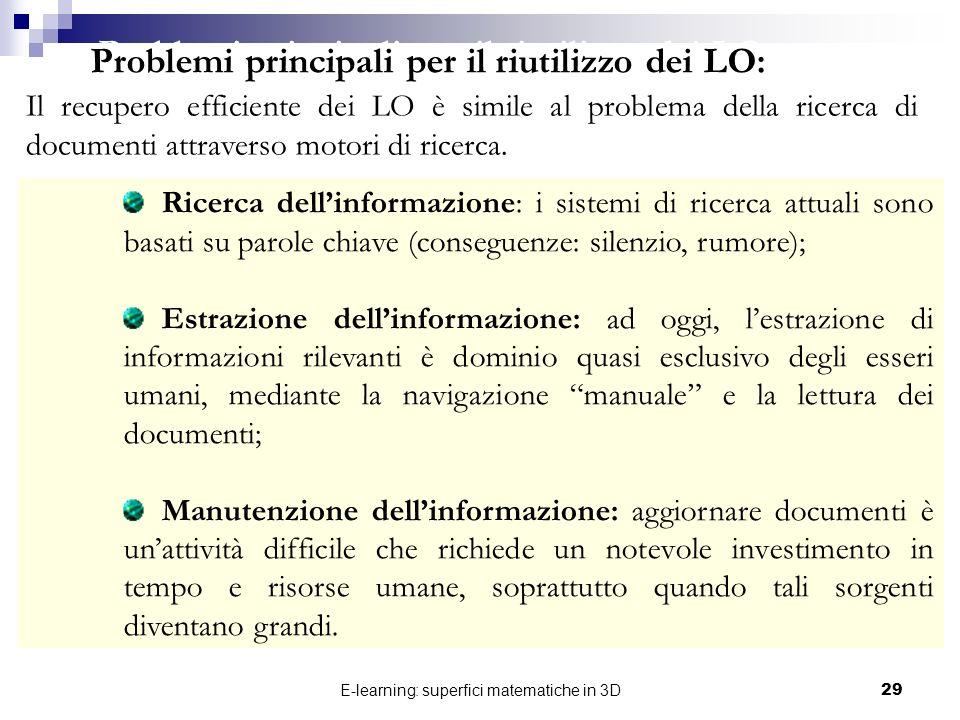 E-learning: superfici matematiche in 3D29 Problemi principali per il riutilizzo dei LO: Ricerca dellinformazione: i sistemi di ricerca attuali sono ba