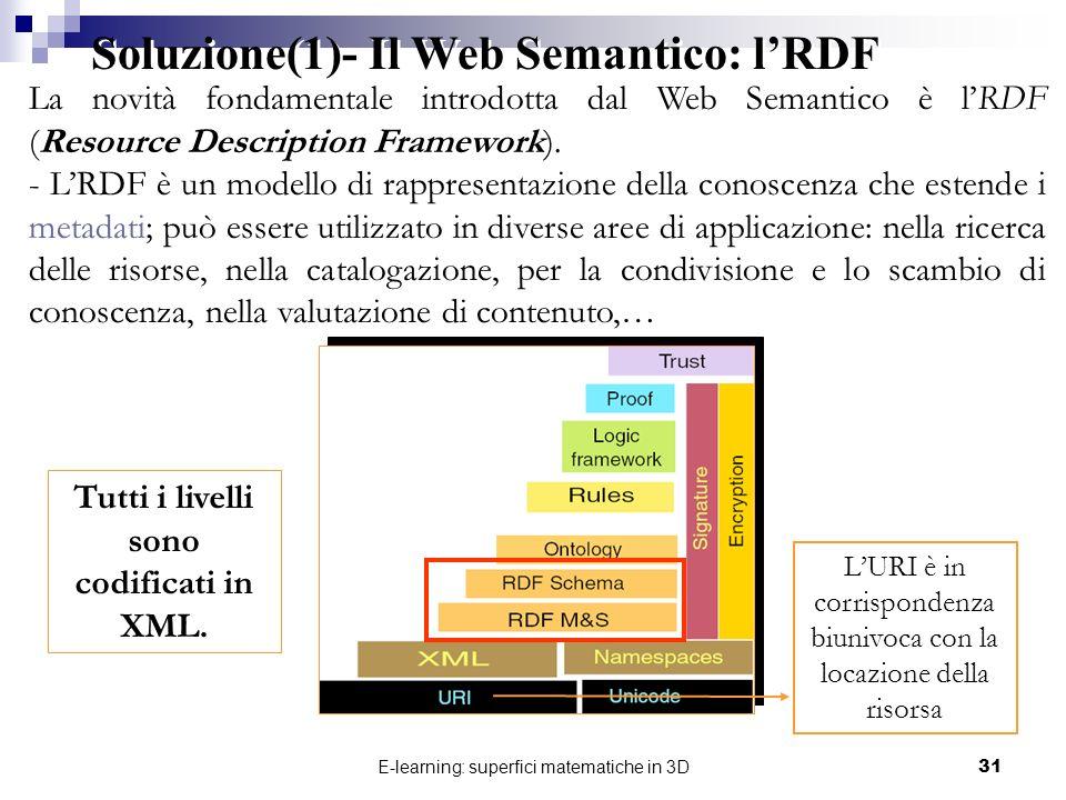 E-learning: superfici matematiche in 3D31 Soluzione(1)- Il Web Semantico: lRDF Tutti i livelli sono codificati in XML. La novità fondamentale introdot