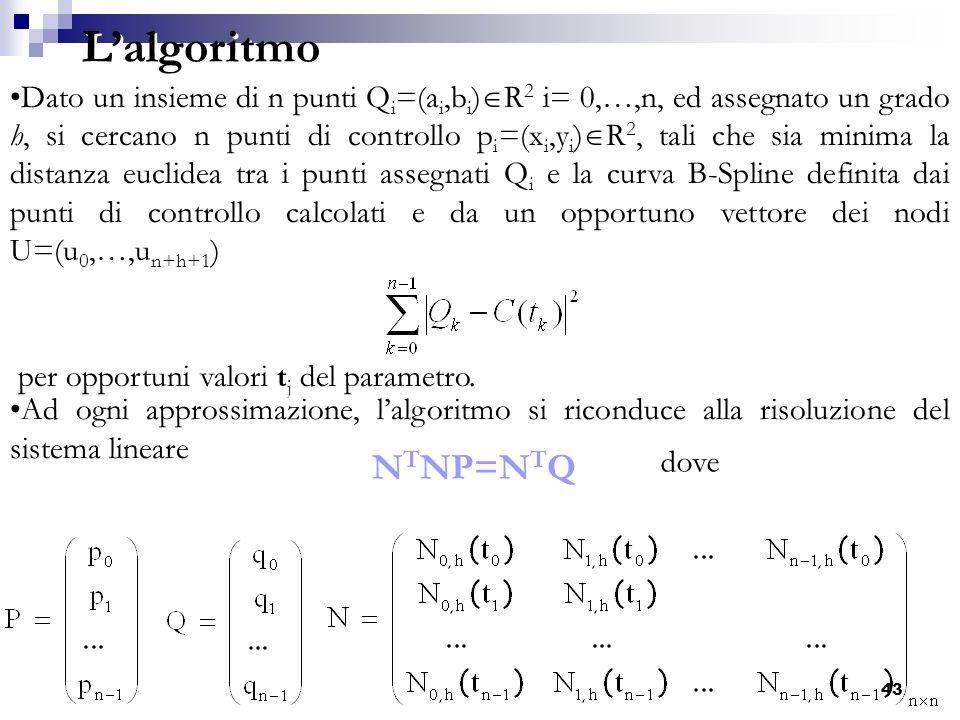 43 Lalgoritmo Ad ogni approssimazione, lalgoritmo si riconduce alla risoluzione del sistema lineare N T NP=N T Q dove Dato un insieme di n punti Q i =