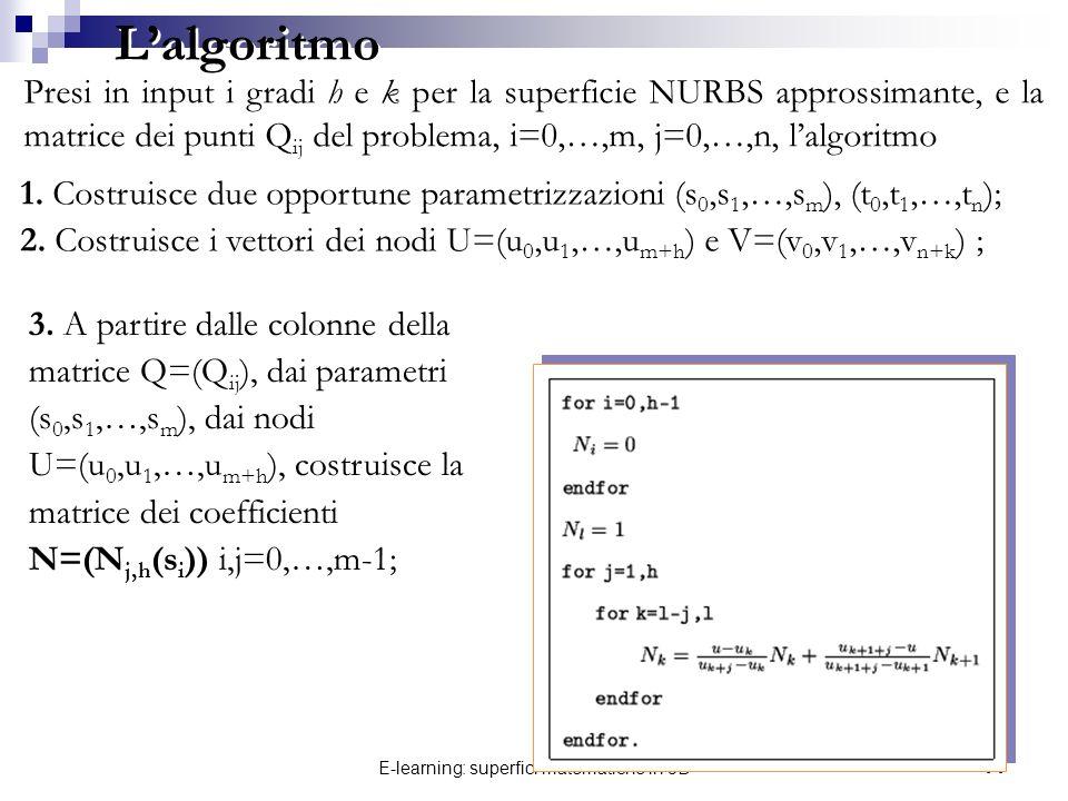 E-learning: superfici matematiche in 3D44 Lalgoritmo 1. Costruisce due opportune parametrizzazioni (s 0,s 1,…,s m ), (t 0,t 1,…,t n ); 2. Costruisce i