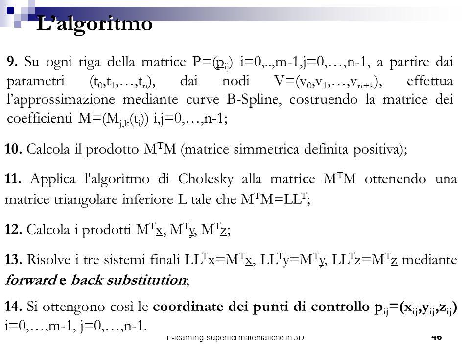 E-learning: superfici matematiche in 3D46 Lalgoritmo 9. Su ogni riga della matrice P=(p ij ) i=0,..,m-1,j=0,…,n-1, a partire dai parametri (t 0,t 1,…,