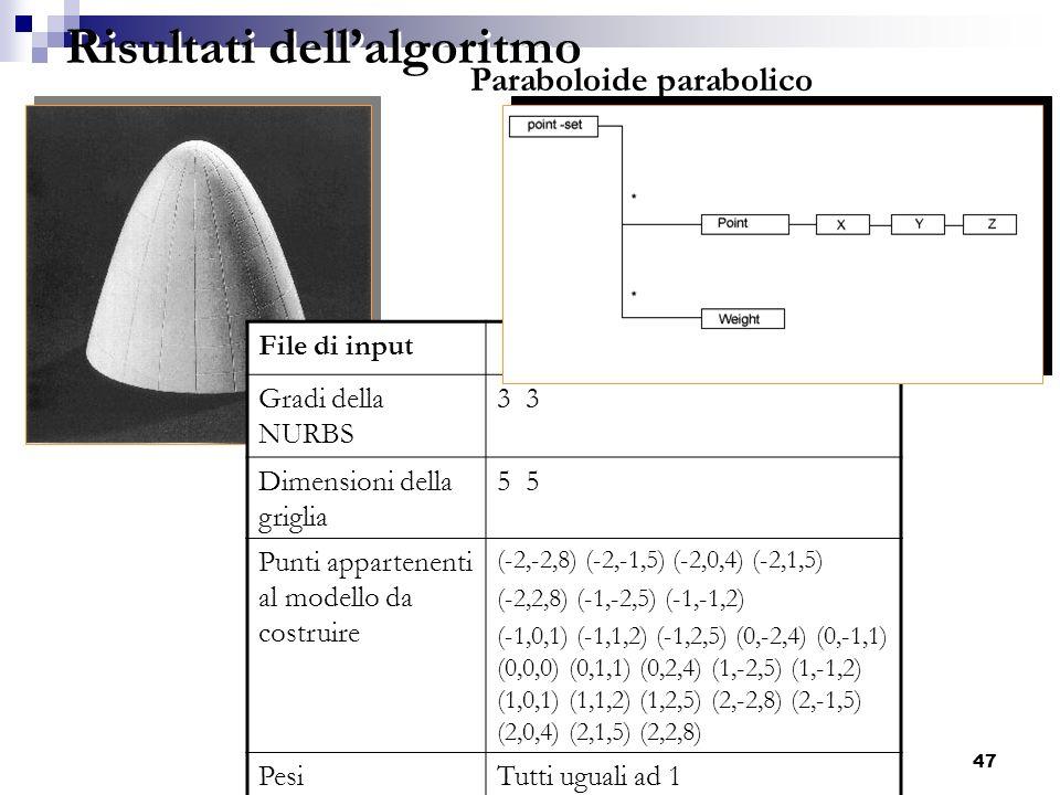 E-learning: superfici matematiche in 3D47 Risultati dellalgoritmo File di input Gradi della NURBS 3 Dimensioni della griglia 5 Punti appartenenti al m