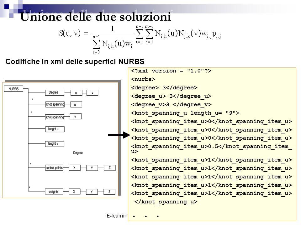 E-learning: superfici matematiche in 3D50 Unione delle due soluzioni Codifiche in xml delle superfici NURBS 3 0 0.5 1...