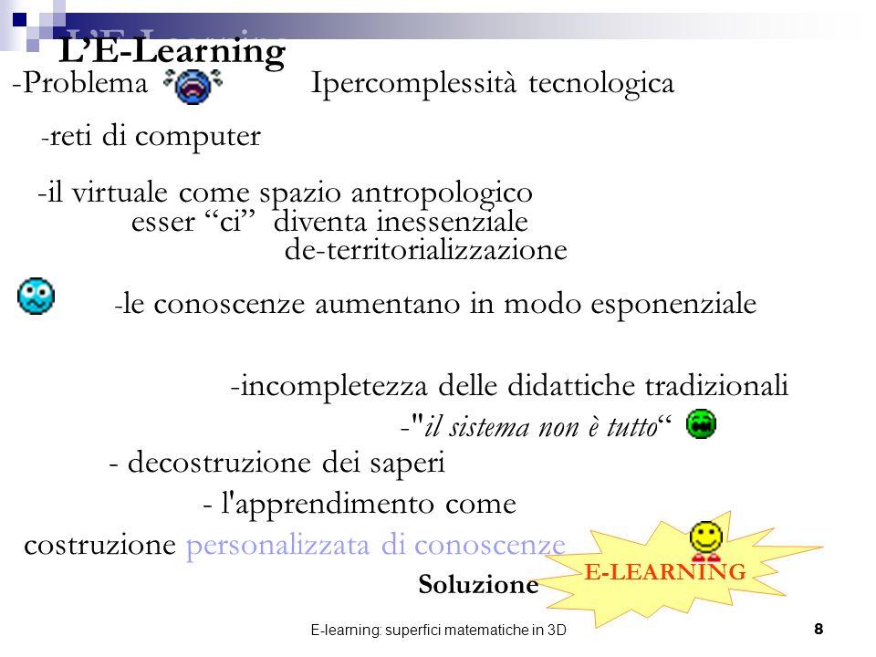 E-learning: superfici matematiche in 3D8 - decostruzione dei saperi - l'apprendimento come costruzione personalizzata di conoscenze - le conoscenze au