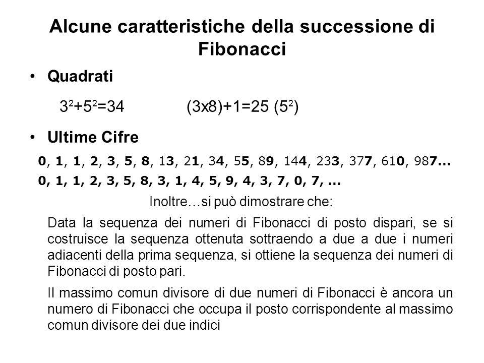 Alcune caratteristiche della successione di Fibonacci Quadrati 3 2 +5 2 =34 (3x8)+1=25 (5 2 ) Ultime Cifre 0, 1, 1, 2, 3, 5, 8, 13, 21, 34, 55, 89, 14