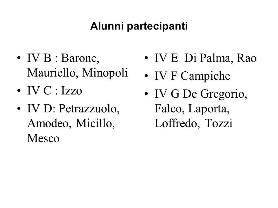 Alunni partecipanti IV B : Barone, Mauriello, Minopoli IV C : Izzo IV D: Petrazzuolo, Amodeo, Micillo, Mesco IV E Di Palma, Rao IV F Campiche IV G De
