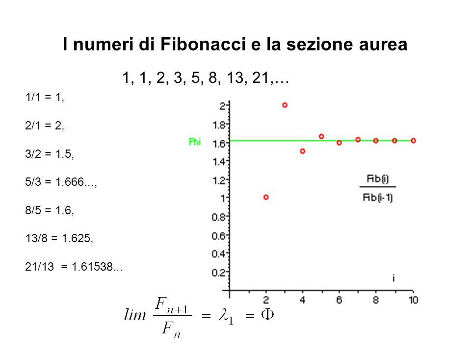 I numeri di Fibonacci e la sezione aurea 1/1 = 1, 2/1 = 2, 3/2 = 1.5, 5/3 = 1.666..., 8/5 = 1.6, 13/8 = 1.625, 21/13 = 1.61538... 1, 1, 2, 3, 5, 8, 13