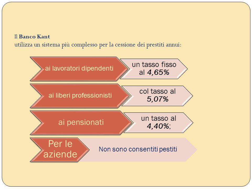 Il Banco Kant utilizza un sistema più complesso per la cessione dei prestiti annui: ai lavoratori dipendenti un tasso fisso al 4,65% ai liberi profess