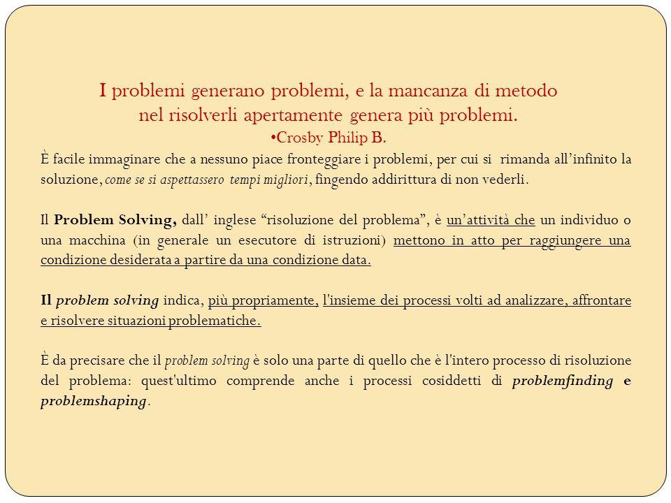 I problemi generano problemi, e la mancanza di metodo nel risolverli apertamente genera più problemi. Crosby Philip B. È facile immaginare che a nessu