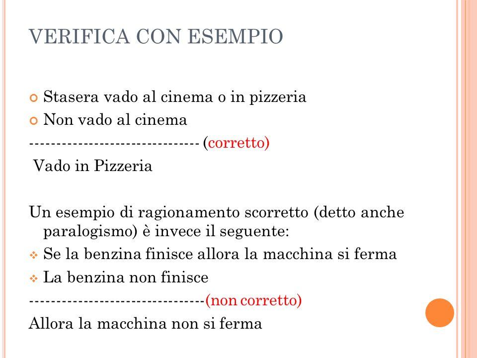 VERIFICA CON ESEMPIO Stasera vado al cinema o in pizzeria Non vado al cinema -------------------------------- (corretto) Vado in Pizzeria Un esempio d