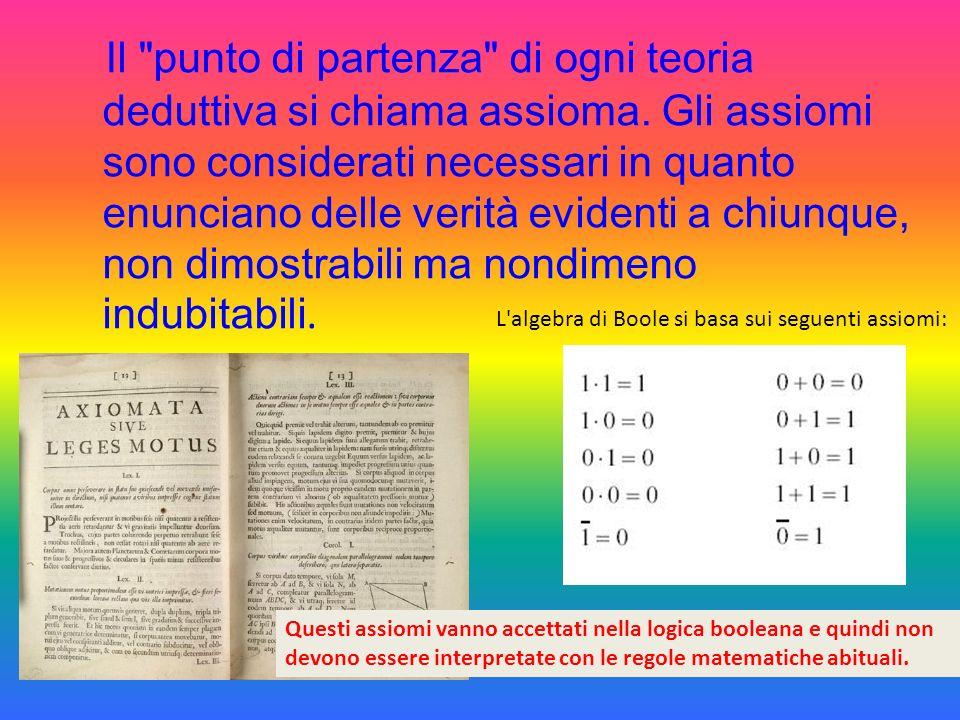 Il punto di partenza di ogni teoria deduttiva si chiama assioma.