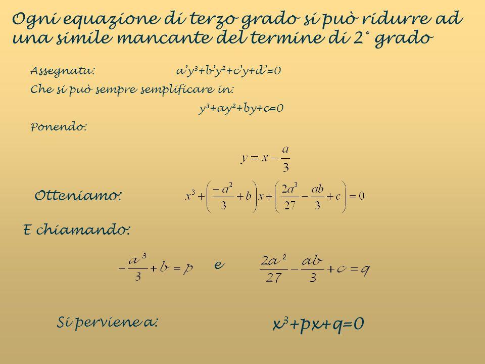 Assegnata:ay³+by²+cy+d=0 Che si può sempre semplificare in: y³+ay²+by+c=0 Ponendo: Otteniamo: E chiamando: e Si perviene a: x 3 +px+q=0 Ogni equazione di terzo grado si può ridurre ad una simile mancante del termine di 2° grado