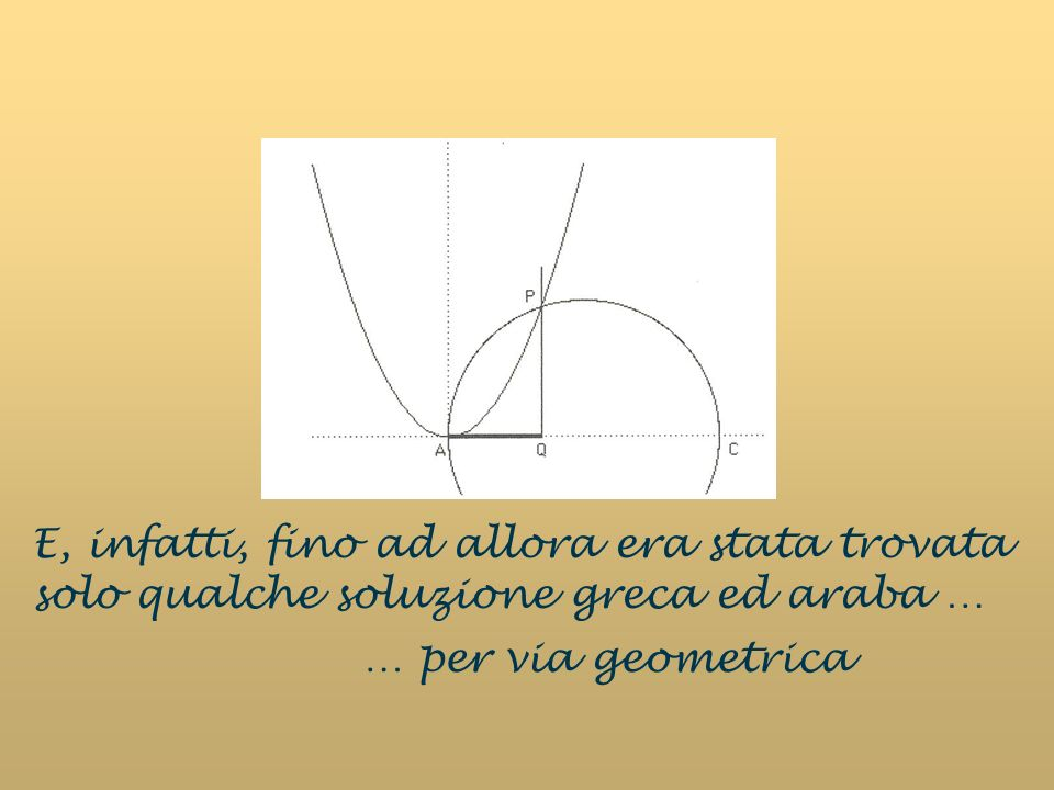 E, infatti, fino ad allora era stata trovata solo qualche soluzione greca ed araba … … per via geometrica