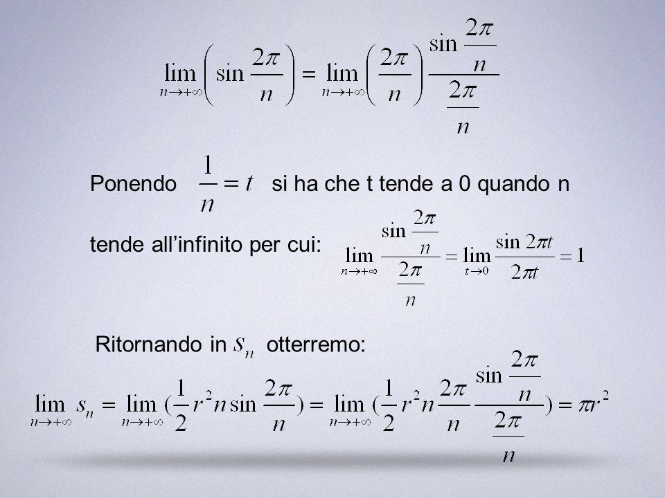 Ponendosi ha che t tende a 0 quando n tende allinfinito per cui: Ritornando inotterremo: