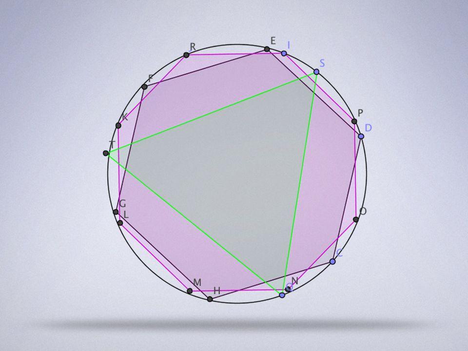 La successione delle aree dei poligoni regolari inscritti in una circonferenza tende allarea del cerchio che li contiene