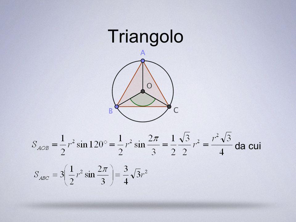 Nel triangolo isoscele AOB, OH=r e HB=r da cui: Larea di AOB è,mentre larea del poligono circoscritto è Si otterrà la successione