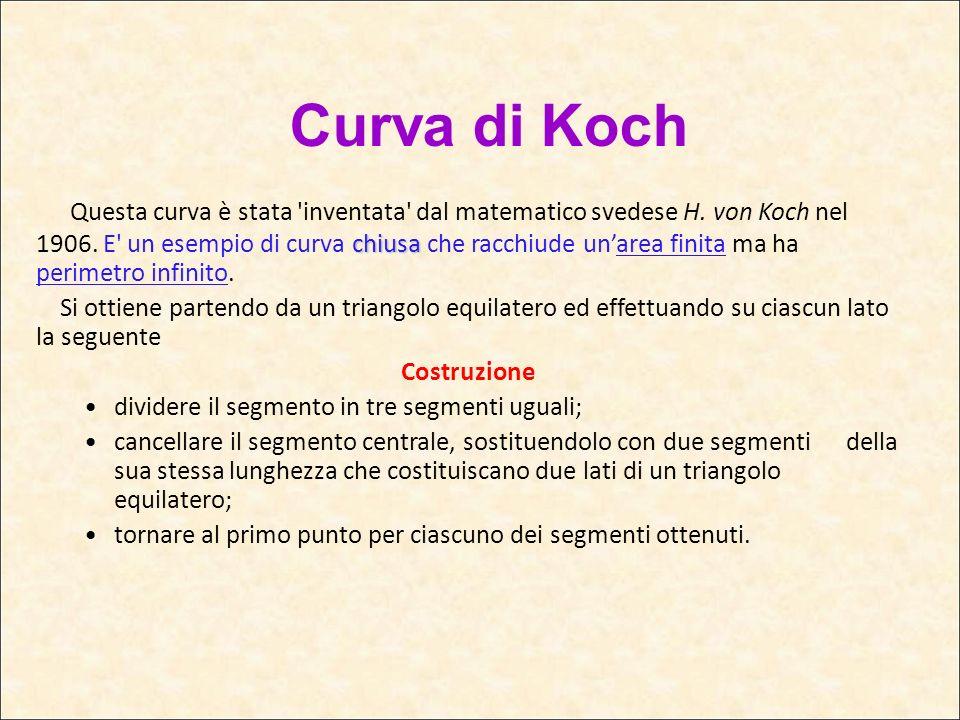 Curva di Koch chiusa Questa curva è stata 'inventata' dal matematico svedese H. von Koch nel 1906. E' un esempio di curva chiusa che racchiude unarea
