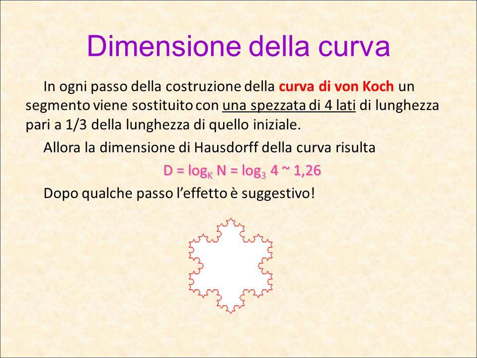 Dimensione della curva In ogni passo della costruzione della curva di von Koch un segmento viene sostituito con una spezzata di 4 lati di lunghezza pa
