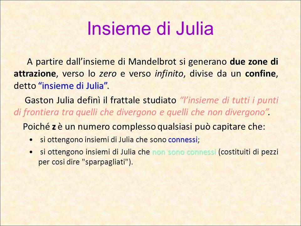 Insieme di Julia insieme di Julia. A partire dallinsieme di Mandelbrot si generano due zone di attrazione, verso lo zero e verso infinito, divise da u