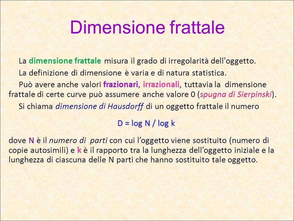 Dimensione frattale La dimensione frattale misura il grado di irregolarità dell'oggetto. La definizione di dimensione è varia e di natura statistica.