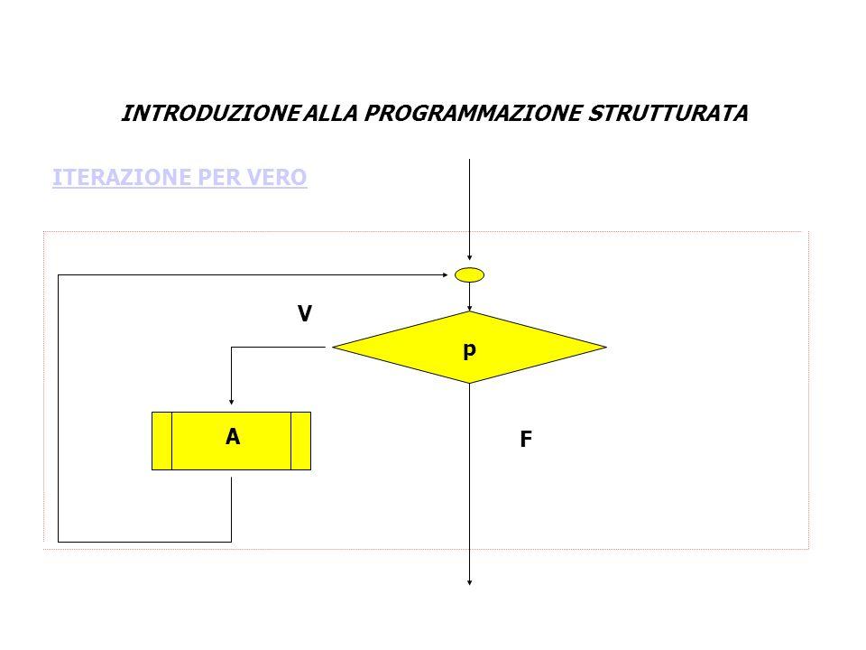 INTRODUZIONE ALLA PROGRAMMAZIONE STRUTTURATA p F V A ITERAZIONE PER VERO
