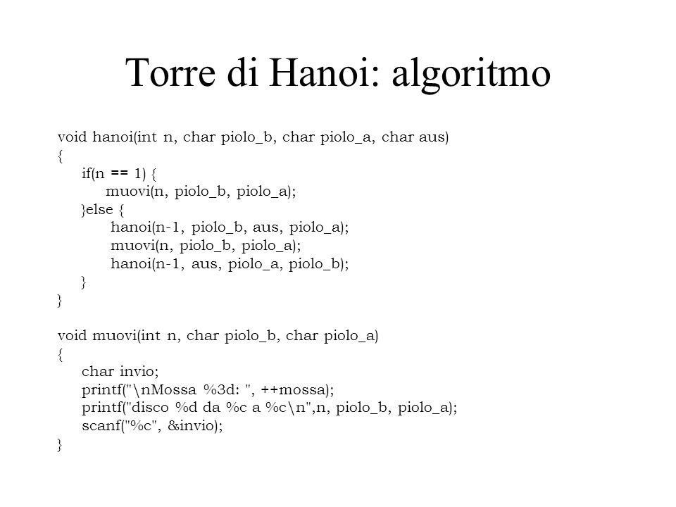 Torre di Hanoi: algoritmo void hanoi(int n, char piolo_b, char piolo_a, char aus) { if(n == 1) { muovi(n, piolo_b, piolo_a); }else { hanoi(n-1, piolo_