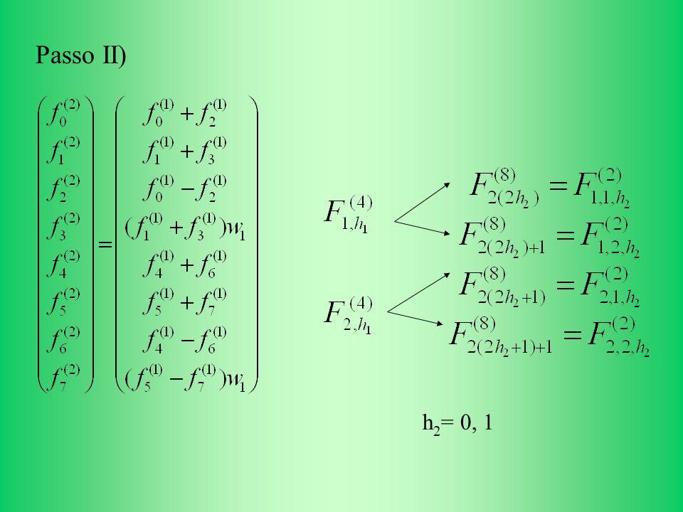 Passo II) h 2 = 0, 1