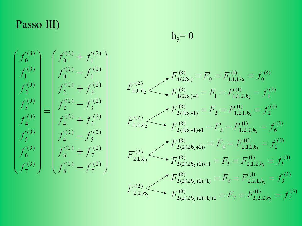 Passo III) h 3 = 0