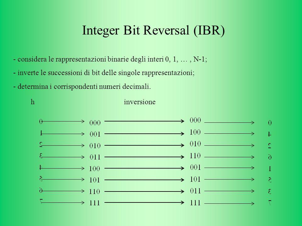 Integer Bit Reversal (IBR) - considera le rappresentazioni binarie degli interi 0, 1, …, N-1; - inverte le successioni di bit delle singole rappresentazioni; - determina i corrispondenti numeri decimali.