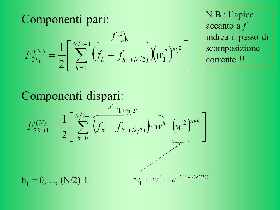 Componenti pari: Componenti dispari: h 1 = 0,…, (N/2)-1 N.B.: lapice accanto a f indica il passo di scomposizione corrente !! f (1) k f(1) k+(n/2)