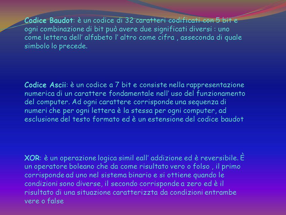 Codice Baudot: è un codice di 32 caratteri codificati con 5 bit e ogni combinazione di bit può avere due significati diversi : uno come lettera dell alfabeto l altro come cifra, asseconda di quale simbolo lo precede.