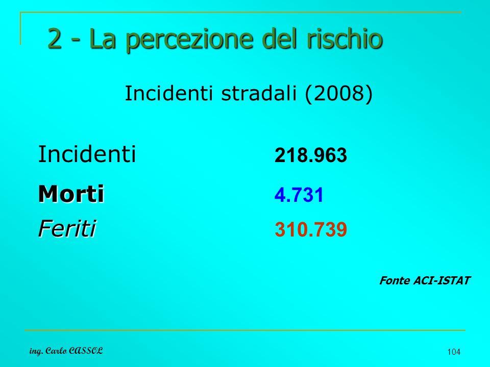 ing. Carlo CASSOL 104 2 - La percezione del rischio Incidenti stradali (2008) Incidenti 218.963 Morti Morti 4.731 Feriti Feriti 310.739 Fonte ACI-ISTA