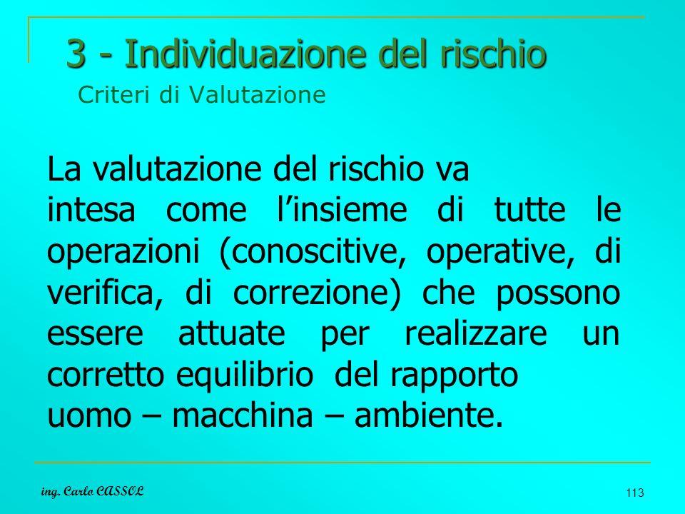 ing. Carlo CASSOL 113 3 - Individuazione del rischio 3 - Individuazione del rischio Criteri di Valutazione La valutazione del rischio va intesa come l