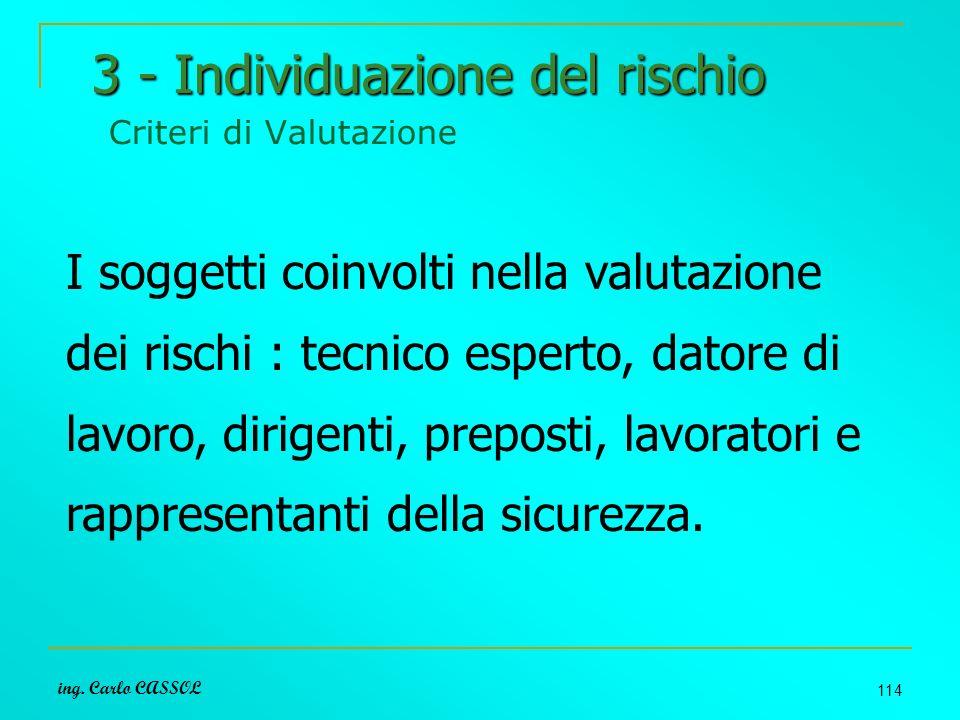 ing. Carlo CASSOL 114 3 - Individuazione del rischio 3 - Individuazione del rischio Criteri di Valutazione I soggetti coinvolti nella valutazione dei