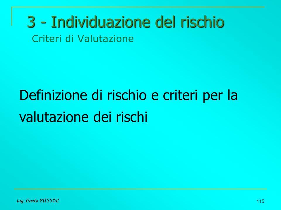 ing. Carlo CASSOL 115 3 - Individuazione del rischio 3 - Individuazione del rischio Criteri di Valutazione Definizione di rischio e criteri per la val