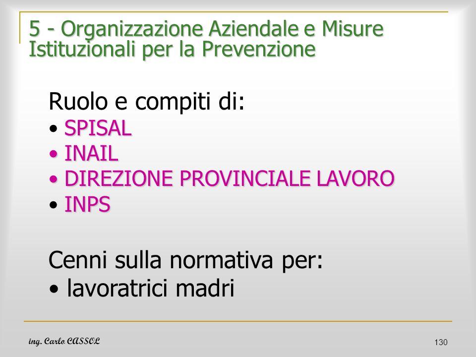 ing. Carlo CASSOL 130 5 - Organizzazione Aziendale e Misure Istituzionali per la Prevenzione Ruolo e compiti di: SPISAL INAIL INAIL DIREZIONE PROVINCI