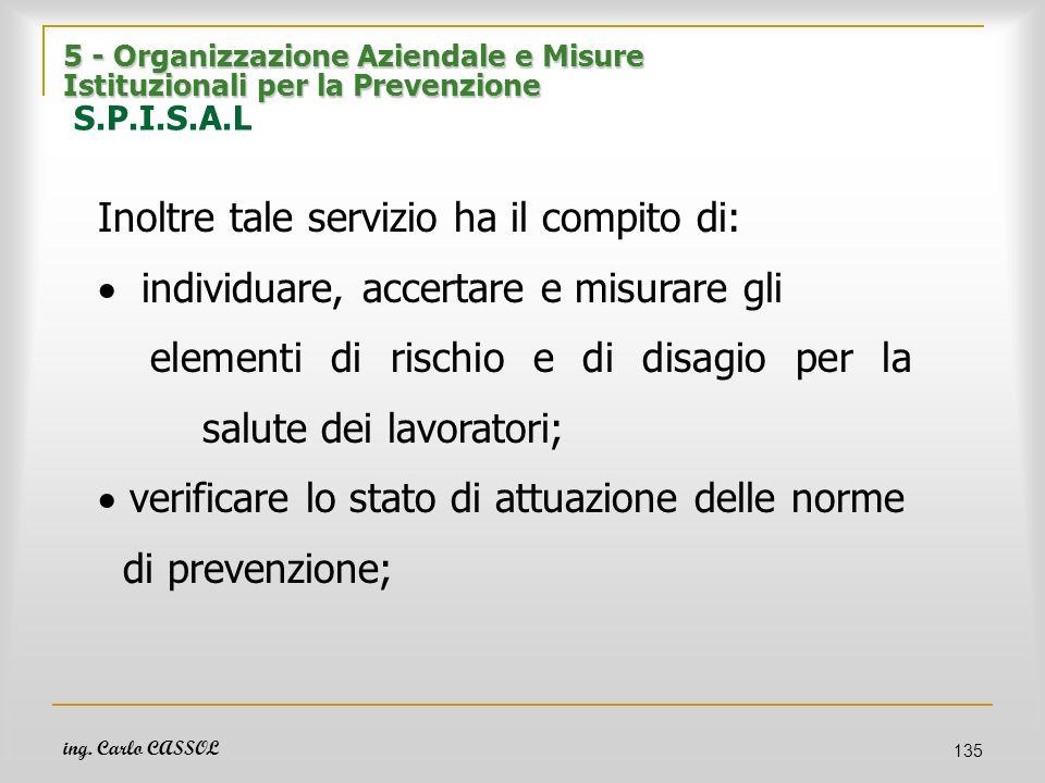 ing. Carlo CASSOL 135 5 - Organizzazione Aziendale e Misure Istituzionali per la Prevenzione 5 - Organizzazione Aziendale e Misure Istituzionali per l