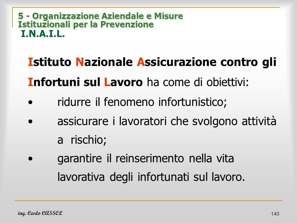 ing. Carlo CASSOL 140 5 - Organizzazione Aziendale e Misure Istituzionali per la Prevenzione 5 - Organizzazione Aziendale e Misure Istituzionali per l