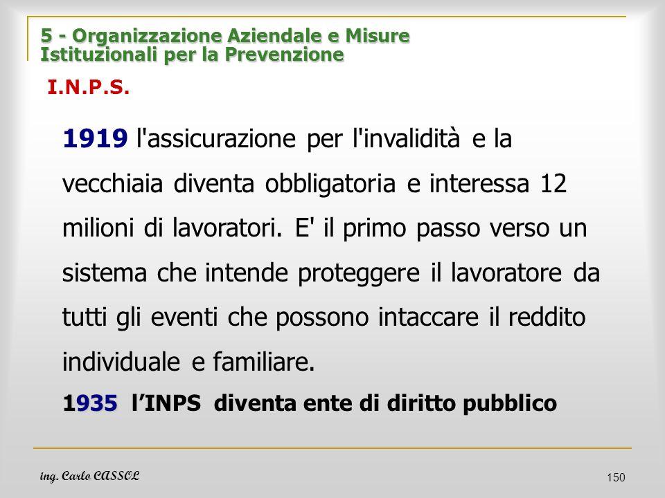 ing. Carlo CASSOL 150 5 - Organizzazione Aziendale e Misure Istituzionali per la Prevenzione 5 - Organizzazione Aziendale e Misure Istituzionali per l
