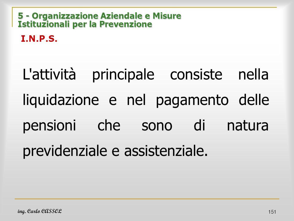 ing. Carlo CASSOL 151 5 - Organizzazione Aziendale e Misure Istituzionali per la Prevenzione 5 - Organizzazione Aziendale e Misure Istituzionali per l