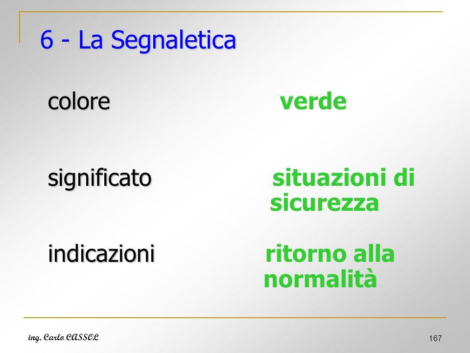 ing. Carlo CASSOL 167 6 - La Segnaletica colore colore verde significato significato situazioni di sicurezza indicazioni indicazioni ritorno alla norm